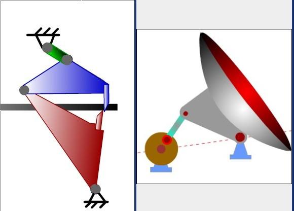 机械原理中的连杆机构分析!图片