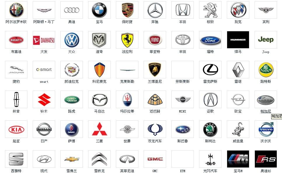 汽车标志都有哪些