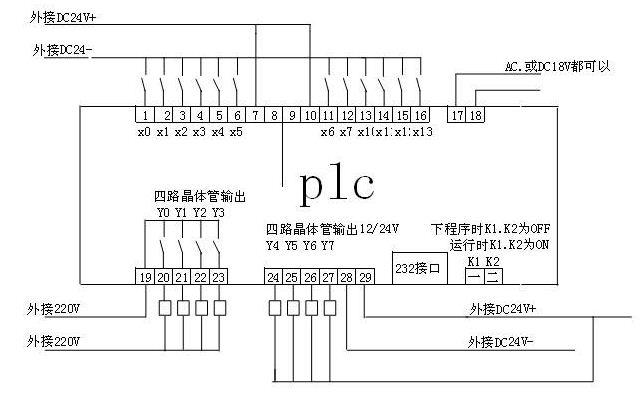 又称为plc的硬件接线图,就是将plc的输入,输出端与控制系统中的按钮