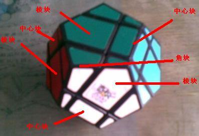 斜转魔方单一公式图解