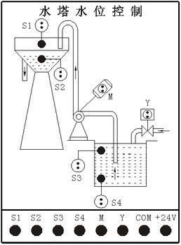 如此自动循环 6按下停止按钮,所有动作停止 设计个电路图 展开