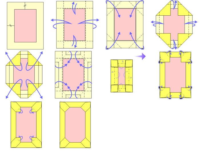 相框怎么制作的?有什么具体的方法步骤吗?