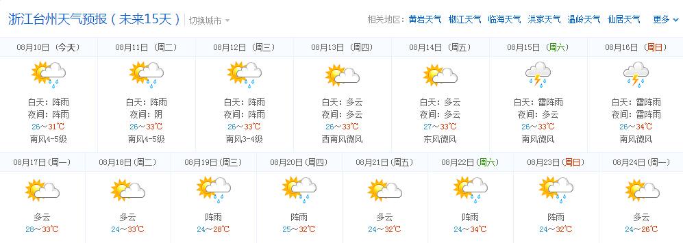 台州椒江最近15天天气+