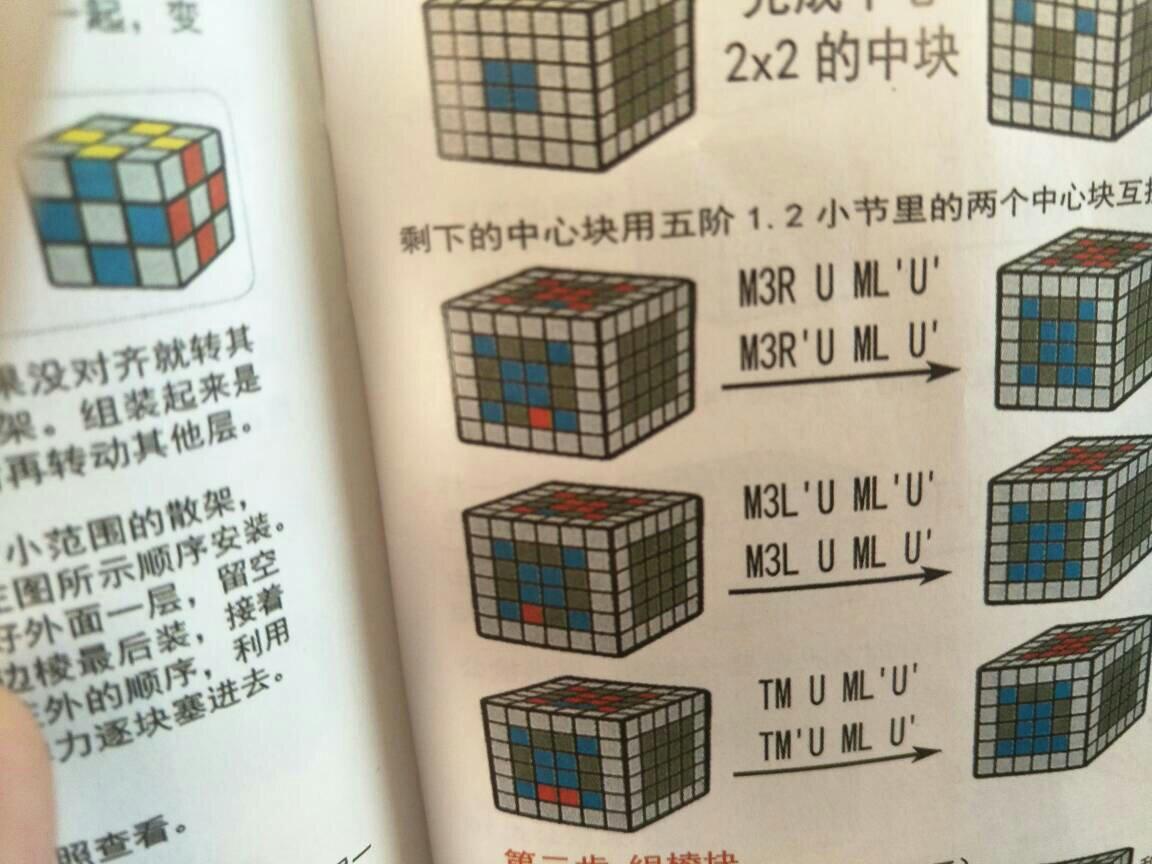 六阶魔方公式中的m3r是什么意思