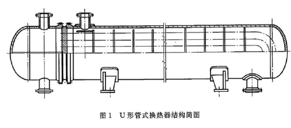 u型管式换热器的工作原理_u型管式换热器结构图