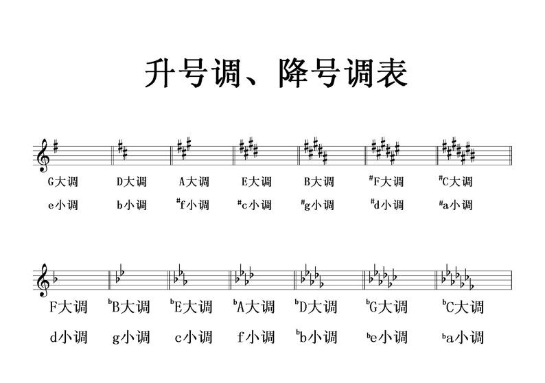 a小调儿歌钢琴谱简谱