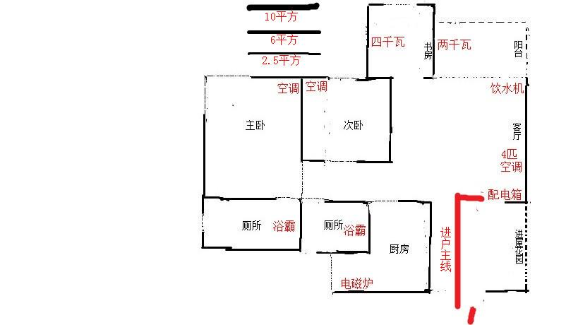 6×10平方住房设计图