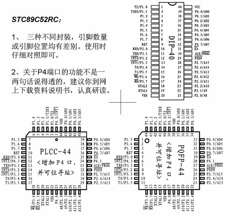 求单片机大神解答,我买的设备单片机是stc89c52rc的,是方形的,有44个