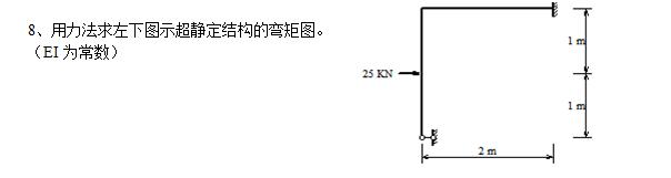 8,用力法求左下图示超静定结构的弯矩图. (ei为常数)
