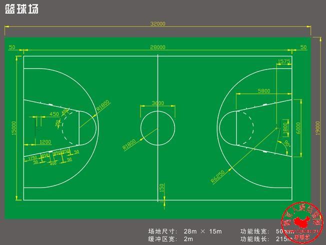 《标准篮球场线的规格》,怎么画线.