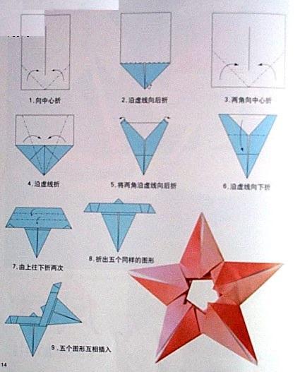 急求用正方形折纸折星星!
