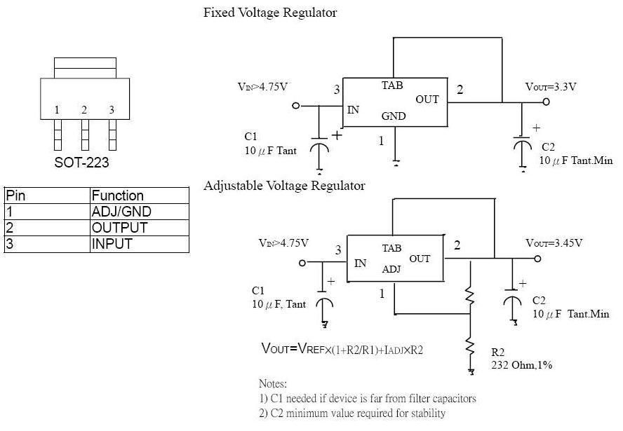 3v稳压芯片各脚功能见附图,它可以接成固定输出和可调输出,应用电路见