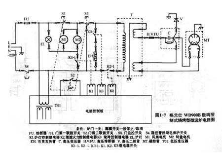 求美的em720ff2-na1微波炉电路图