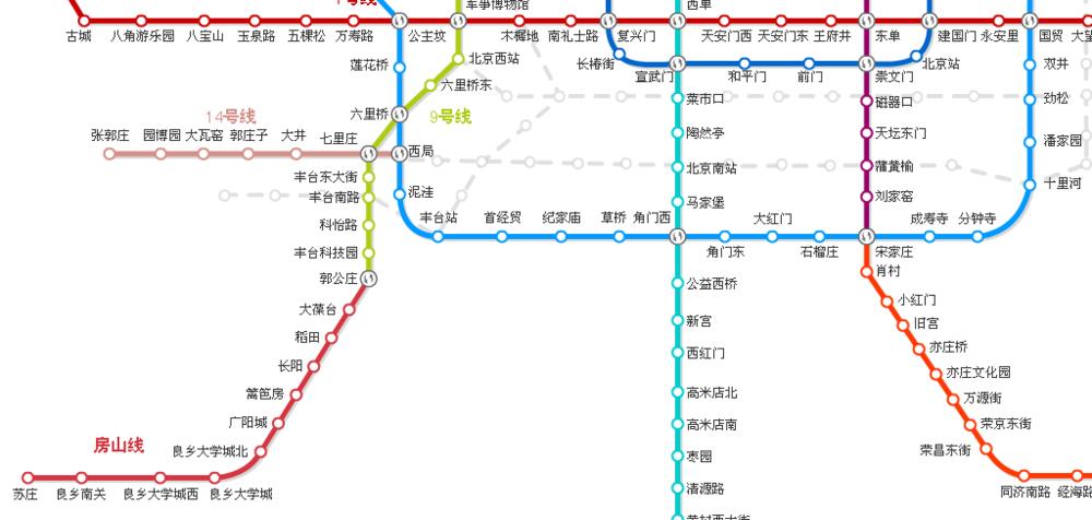 北京地铁房山线_劲松坐地铁10号线 六里桥倒9号 到郭公庄倒房山线