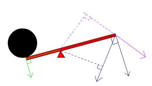 力_受力分析,绳子张力方向大小怎么确定的?