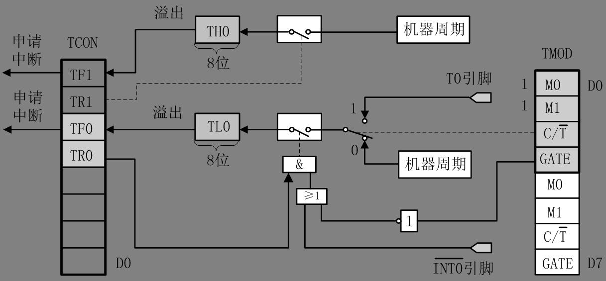 电路 电路图 电子 户型 户型图 平面图 设计 素材 原理图 1217_565