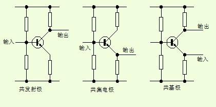 怎么区别共集放大电路,与共射放大电路,看电路图都一样,只有看交流