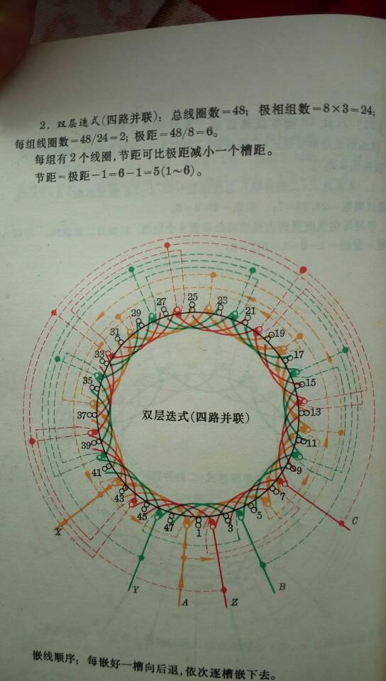 为什么收不到48槽双层同心式接线图呢好心人帮忙一下