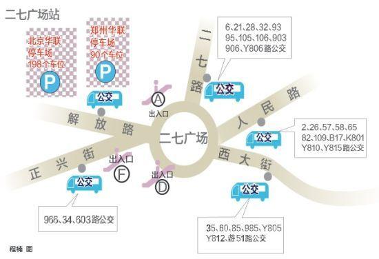郑州地铁到二七广场时哪个出站口直接到二七纪念塔