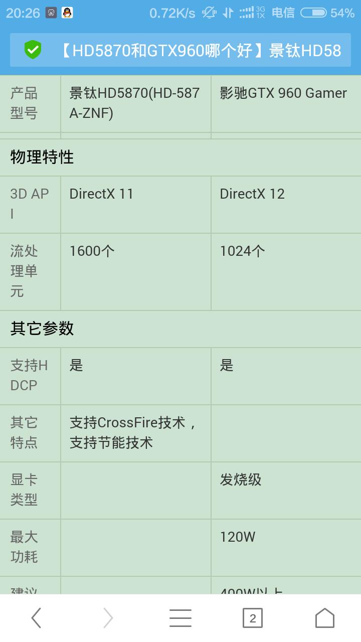 展开全部 显卡太过时了,你没看到5的要求配置是gtx960吗?图片