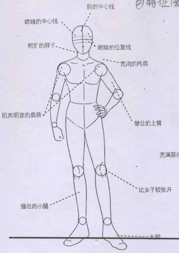 动漫人物的身体和手怎么画? 求详解