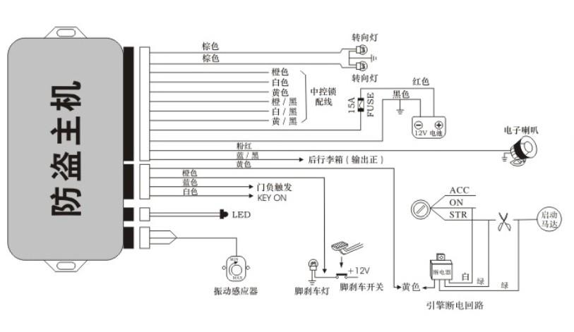 plc-3000接线图