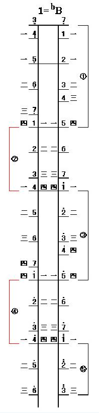二胡降b调指法的位置图片