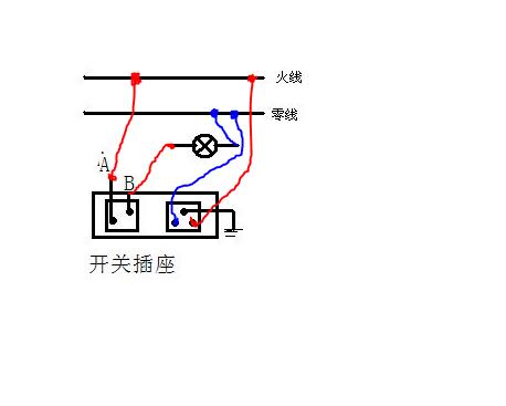 将如图中连有开关的电灯和三线插座连入家庭电路