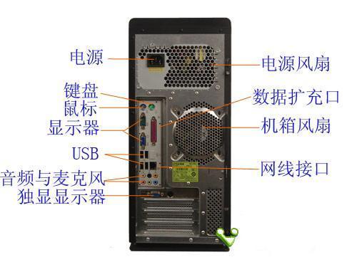 电脑安装步骤图接口