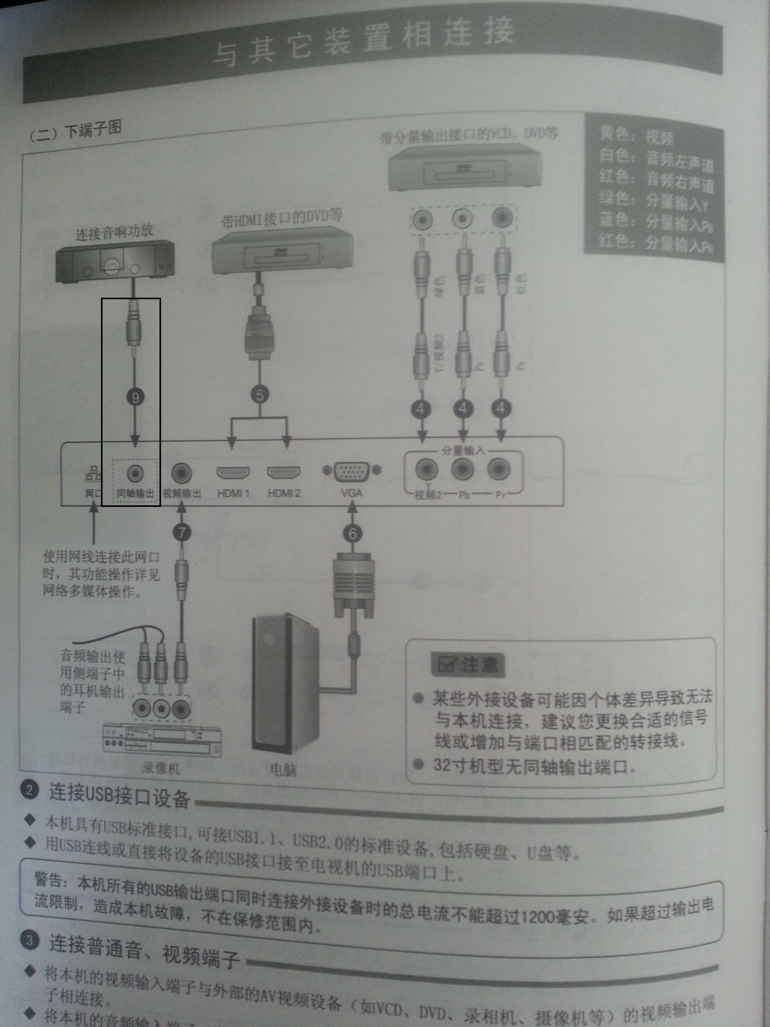 海信led电视同轴输出连接音箱问题