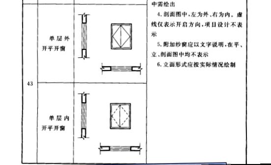 建筑图纸中窗户的表示方法