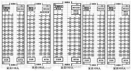 火车k712第15车厢69,68,63,64号座是怎么排列的,要具体的图图片
