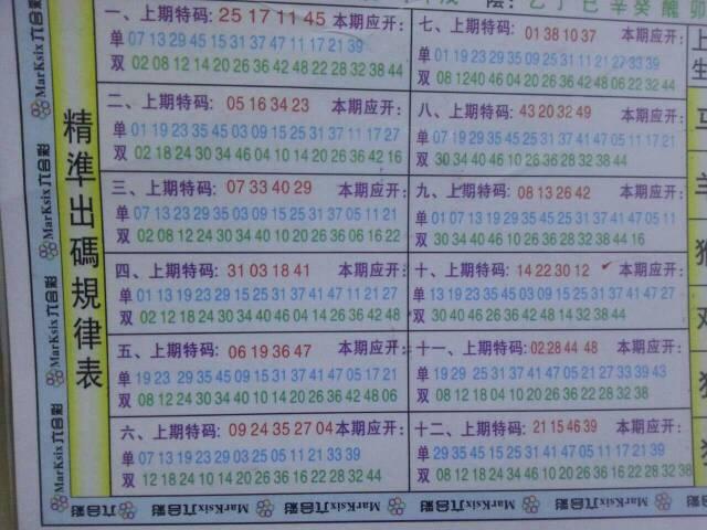 2015排码表高清图_2015马生肖排码表图_百度图片搜索