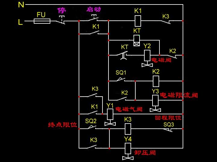 电路工作过程(附图电路): 按启动,继电器(k1)吸合并自锁,电磁气阀(y1