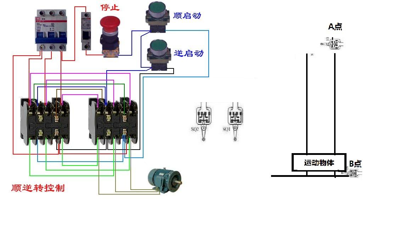 电机正反转加2行程开关接线图