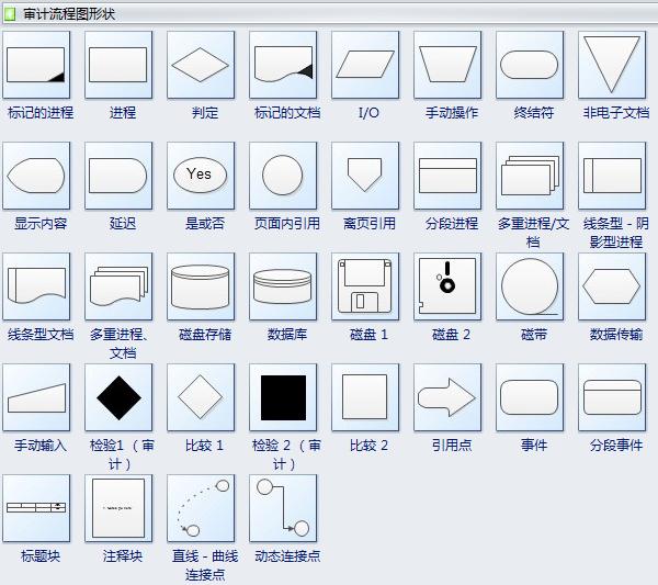 审计流程图符号