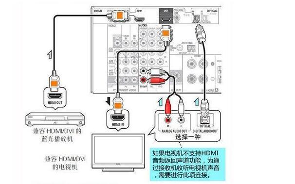 功放音响怎么接线图