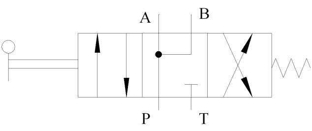三位四通手动p型换向阀职能符号图片