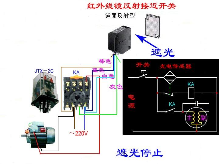 e3jk接近光电开关1个(5线:棕白灰蓝黑),继电器8脚220v