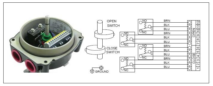 plc和电磁阀怎么接线图片