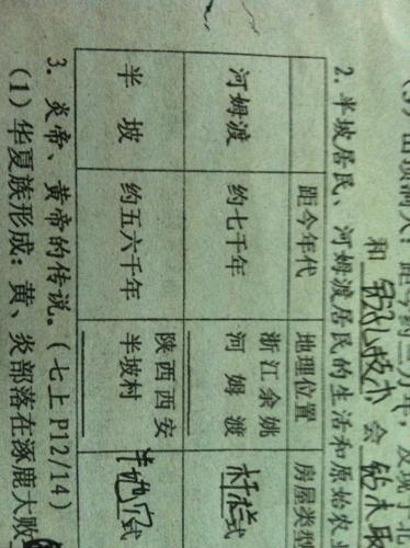 拜托了,还有,元某人,北京人,山顶洞人,半坡人,河姆渡人,哪些是在黄河图片