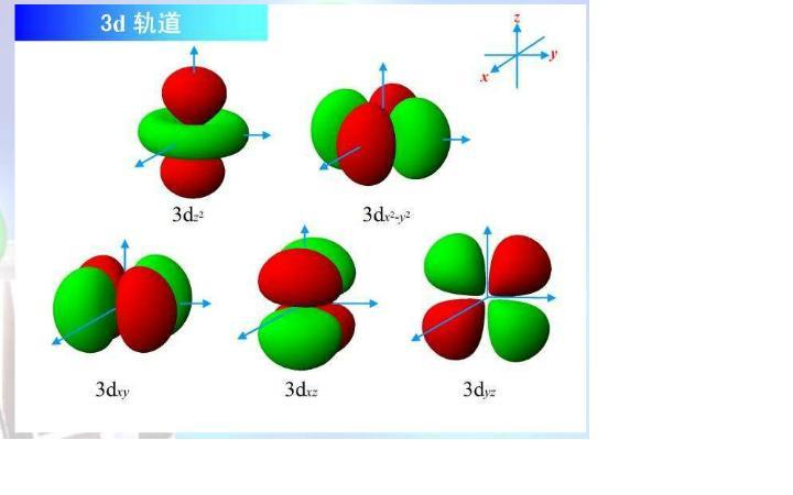 为什么原子核外各电子层最多容纳2n的2次方个电子图片