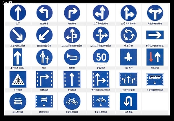 城市道路交通标志标牌有哪些图片
