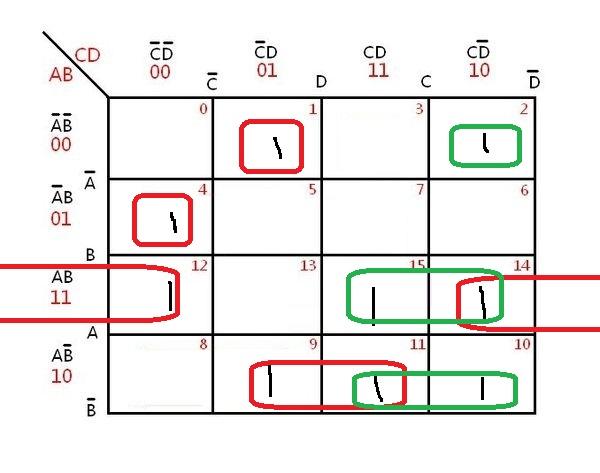 用4选1数据选择器74ls153加必要的门电路实现逻辑函数