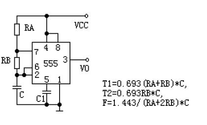 方波的幅值一般由振荡电路的电源电压决定,高电平接近正电源电压,低