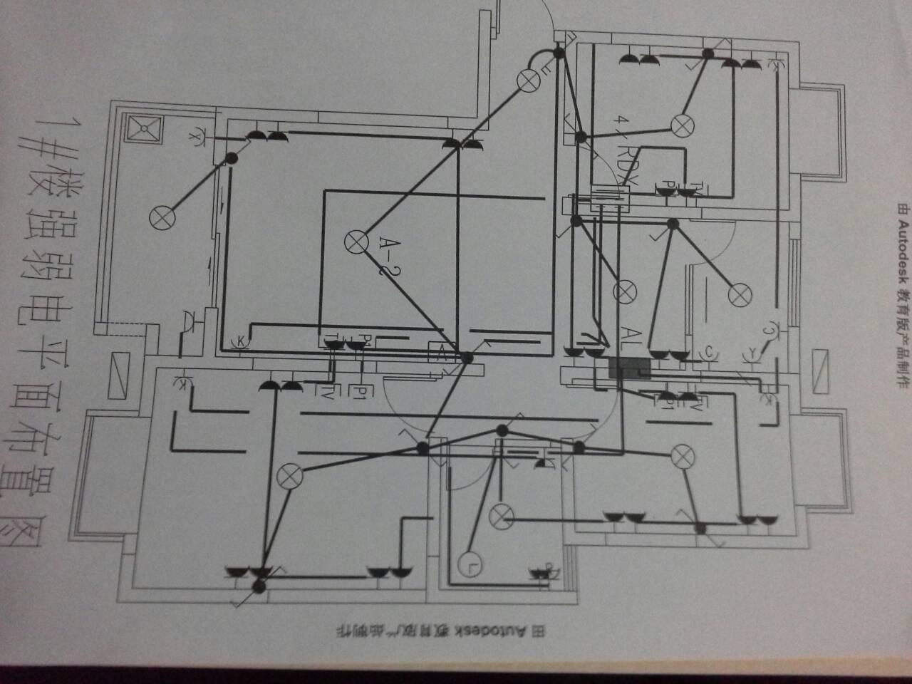 楼房电路平面图中的符号分别表示什么?