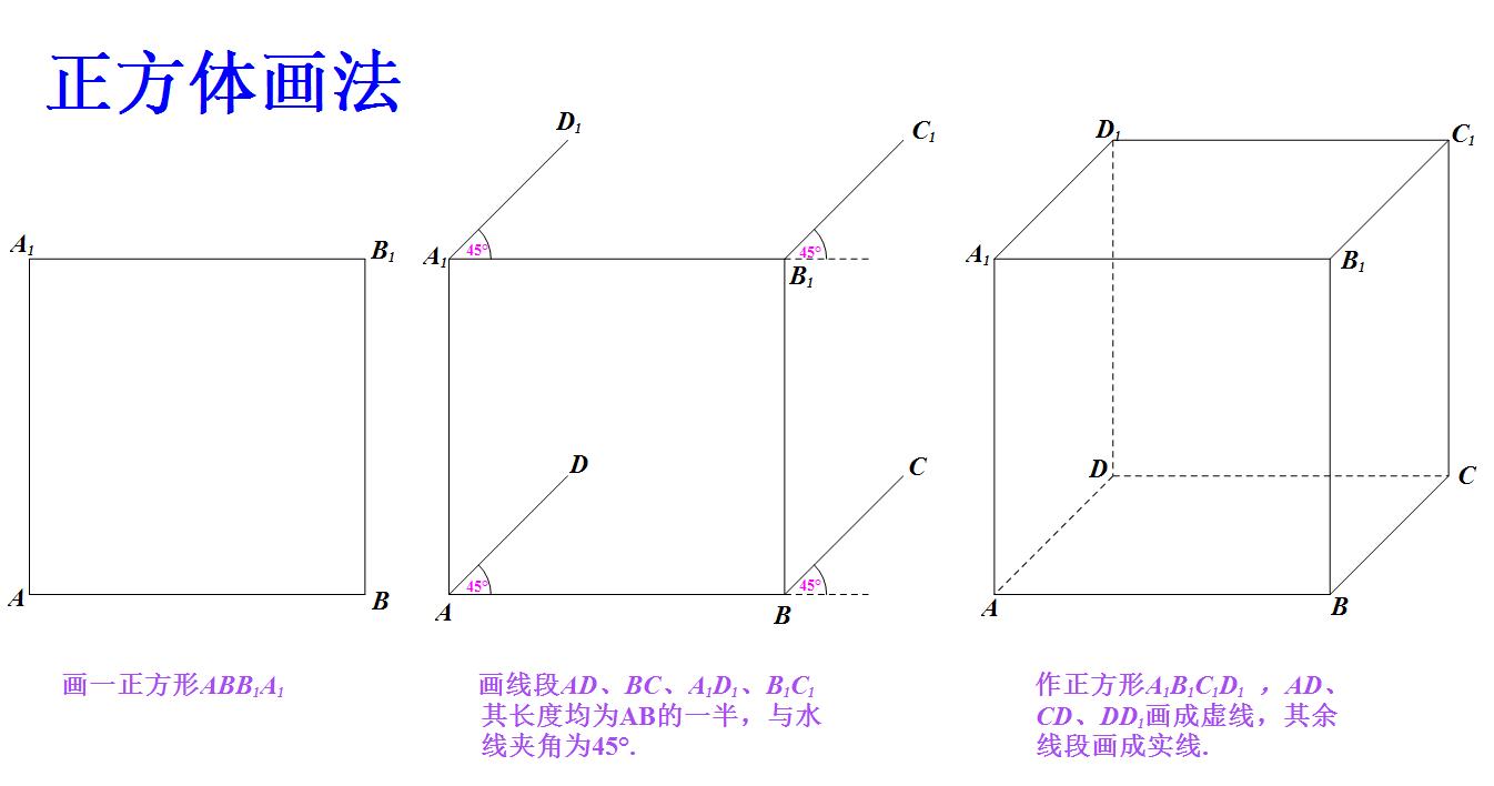 立体正方形状怎么画