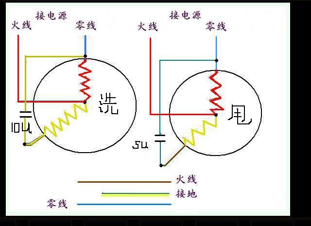 电容红线与电机黄线相接,电机红线接电源火线(脱水机开关).