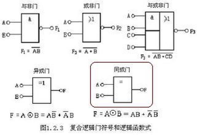 逻辑电路a非b非加ab怎么化简