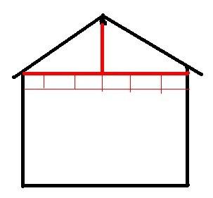 瓦房如何吊顶图片